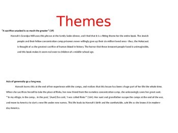 Literary Elements Project for The Devil's Arithmetic (adaptable to other novels)