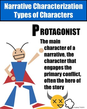 Literary Elements Protagonist Poster