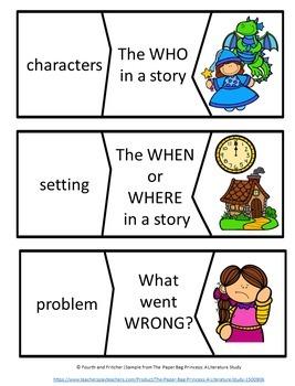 Literary Elements Puzzle Activity {FREEBIE}