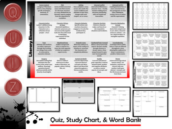 Literary Elements Quiz and Word Wall