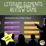 Literary Elements Review Game- Secondary ELA