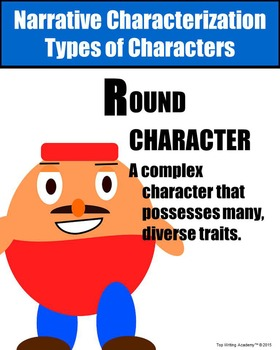 Literary Elements Round Character Poster