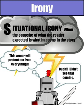 Literary Elements Situational Irony Poster