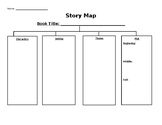 Literary Elements Story Map