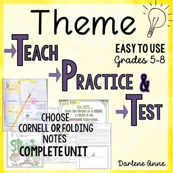 teaching theme unit powerpoint & notes: teach, practice, test, Powerpoint templates