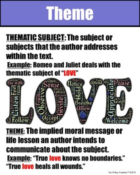 Literary Elements Theme Poster