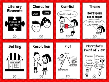 Literary Elements Trading Cards