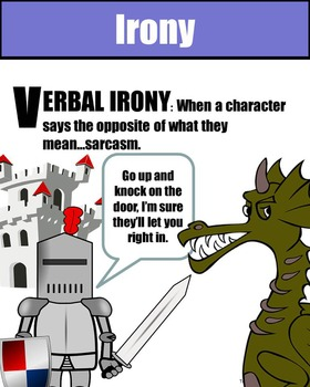 Literary Elements Verbal Irony Poster