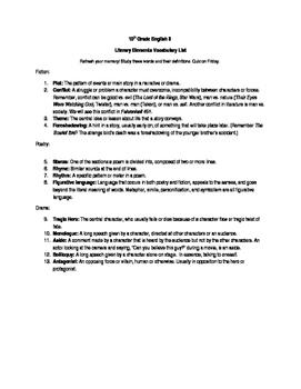 Literary Elements Vocab List