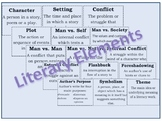 Literary Elements Word Wall Posters