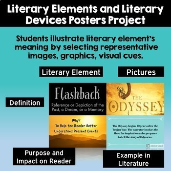 Literary Elements and Literary Devices Technology Digital Posters Project