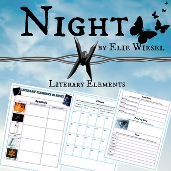 Literary Elements in Night by Elie Wiesel