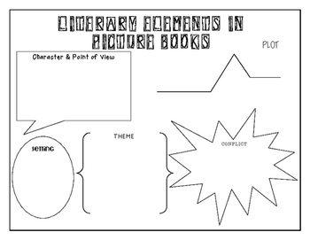 Literary Elements in Picture Books