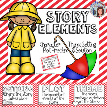 Literary Elements of a Story Posters