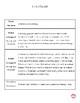 Literary Essay Printables & Helpers
