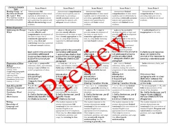 Literary Essay Rubric and Comment Sheet