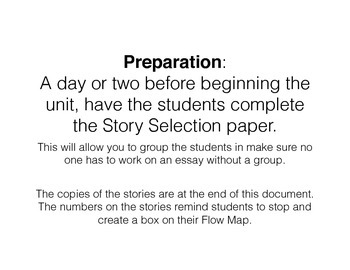 Literary Essay Prewriting (final draft will be only one paragraph)