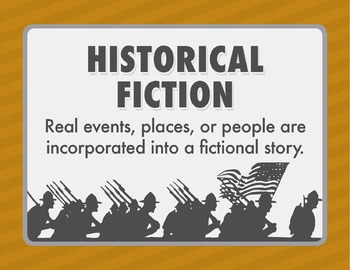Literary Forms Poster Pack - definitions of genres and pictures on each poster!