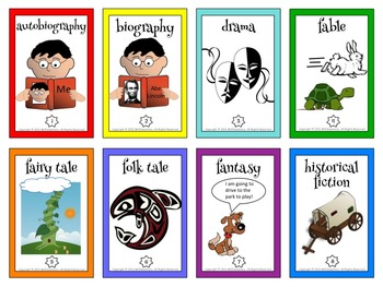 Genre Trading Cards Activities and Posters
