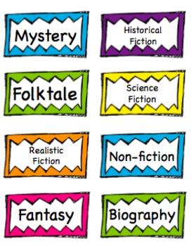 Literary Genre Labels