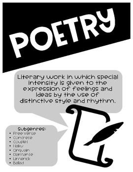Literary Genre Posters: BUNDLE