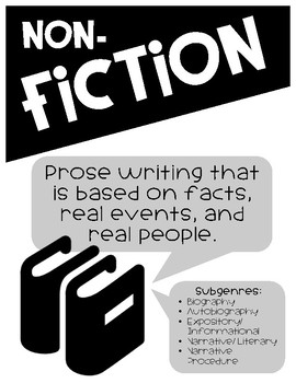 Literary Genre Posters: Nonfiction Set