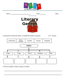 Literary Genre Quiz