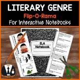 Genre Interactive Notebook
