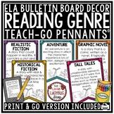Reading Genre Posters & Writing Prompts 3rd Grade, 4th Grade Literature Genre
