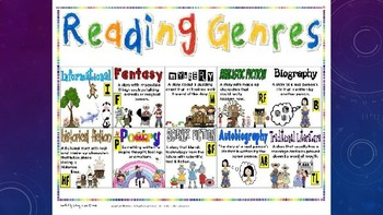Literary Genres Introduction and Sorting Activity