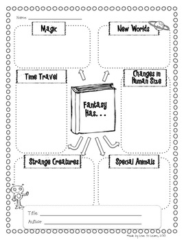 Literary Genres Unit - Printables and Graphic Organizers
