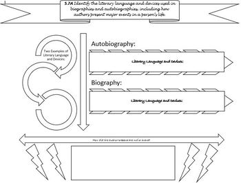 Literary Language and Devices