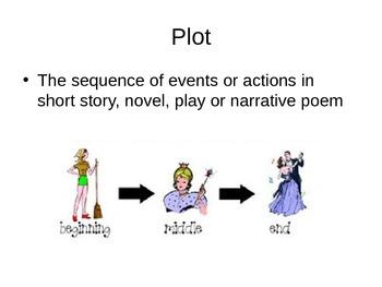 Literary Lexicon