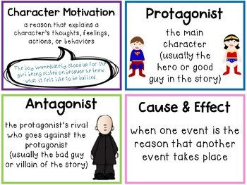 Literary Lexicon Word Wall Cards and Packet