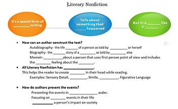Literary Nonfiction - Interactive Journal Notes