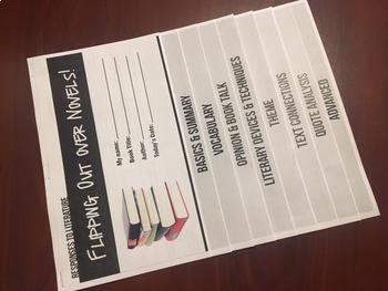 Literary Response Flipbook: Use for ANY Novel!