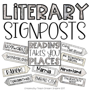 Literary Settings Signposts {Editable}