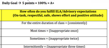 Student Self-Assess Behavior Rubric