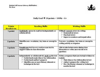 Student Self-Assess Literary Skill Development Rubric