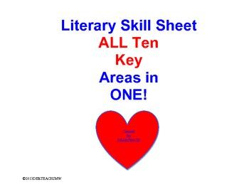 Literary Skills, Ten Areas