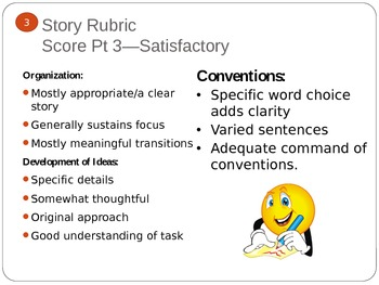 Literary Story and Expository Kid Friendly STAAR Rubric