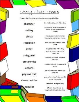 Literary Term Quiz