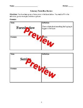 Literary Term Review-Vocabulary Box Review