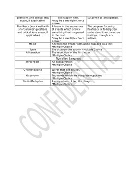 Literary Terms for CCSS Regents