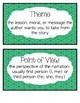 Literary Terms