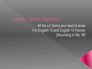 Literary Terms Alphabet Power Point