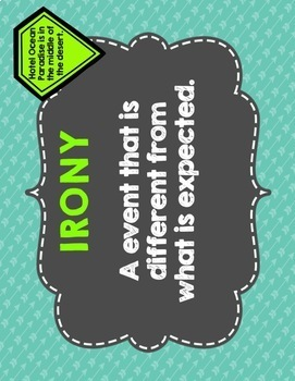 Literary Terms Anchor Charts, 18 Terms, Games and Activities
