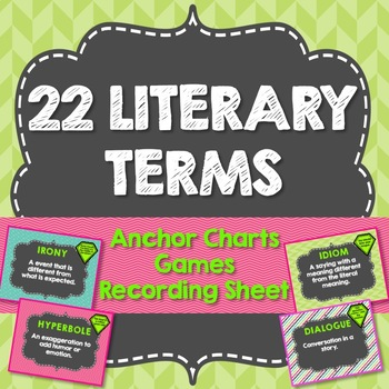 Literary Terms Anchor Charts, 22 Terms, Games and Activities