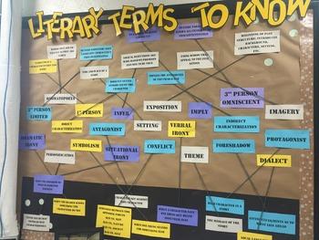 Literary Terms Bulletin Board