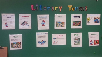 Literary Terms Classroom Posters